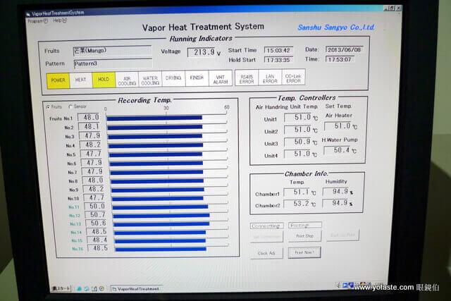 眼鏡伯輸日芒果,電腦嚴格監控品質